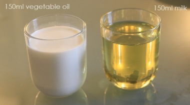 milk oil